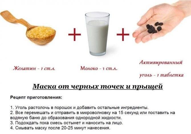 Маски от угрей: обзор эффективных рецептов