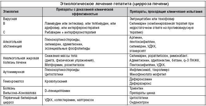 Мезаденит — большая медицинская энциклопедия
