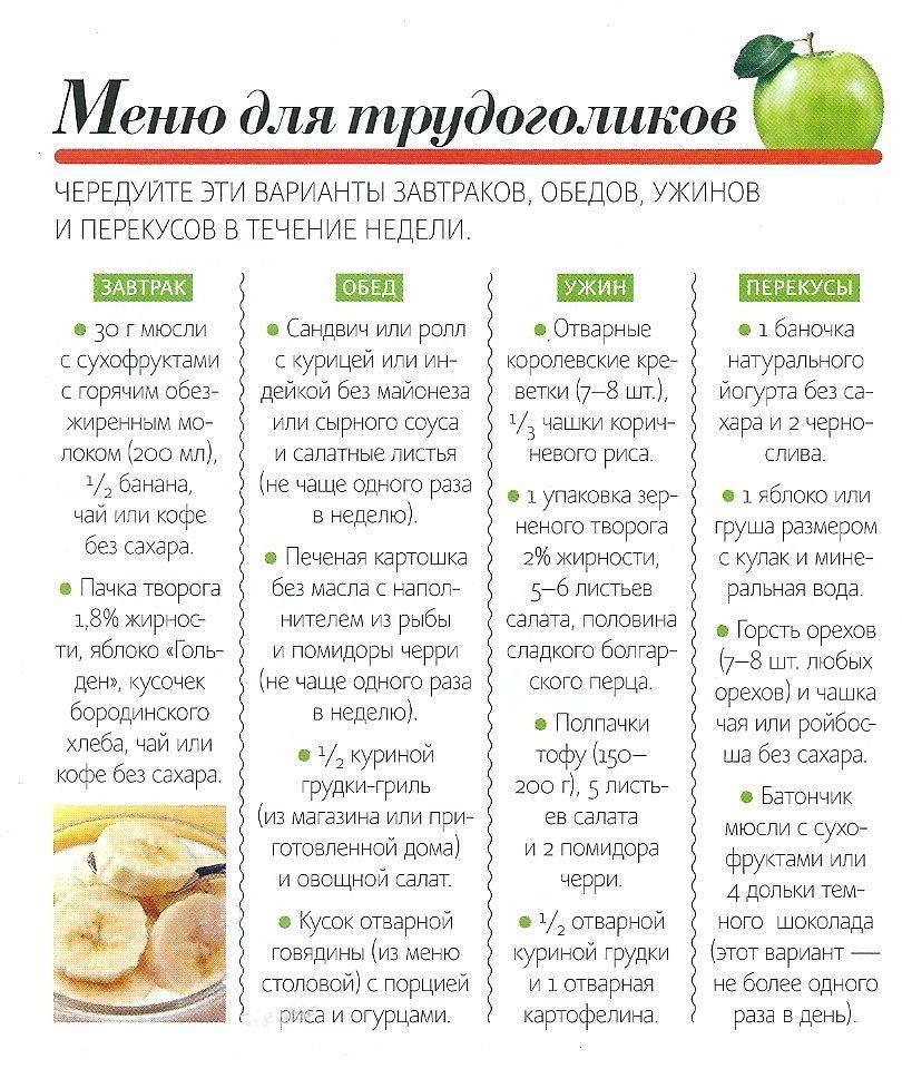 Лечебная диета №8: меню, отзывы и рецепты | food and health