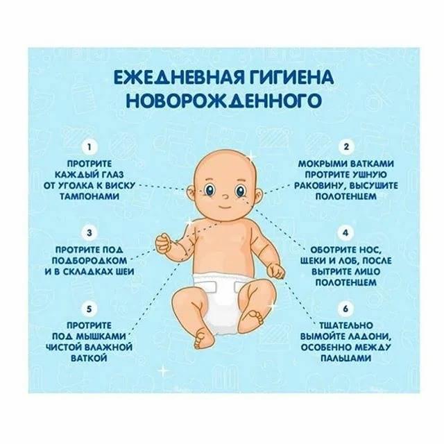 Следим за здоровьем новорожденного
