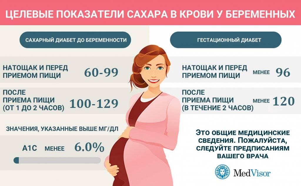 Как определить первые симптомы беременности