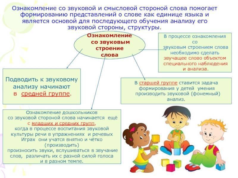 Какие способности нужно развивать у детей? — блог викиум