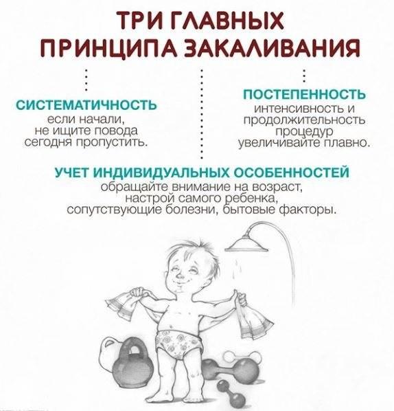 Методика закаливания новорожденных: рекомендации по закаливанию детей грудного возраста, методы закаливания в раннем возрасте