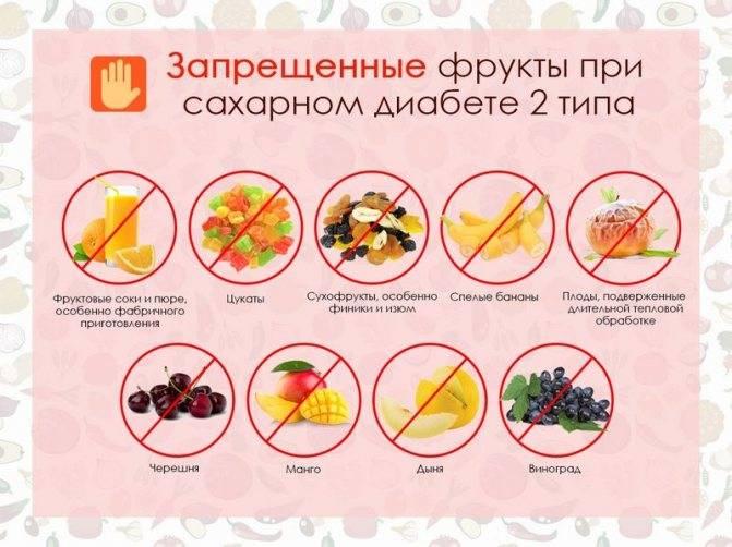 Вкусно и вредно: какие продукты нельзя есть детям и как приучить их питаться правильно?