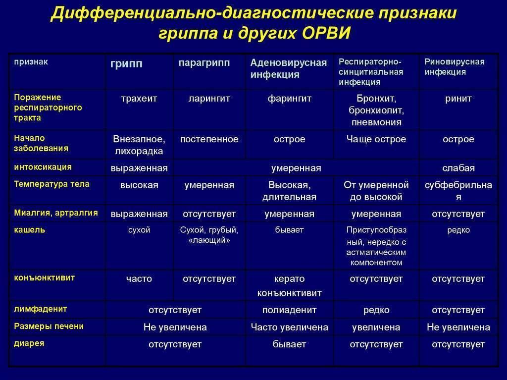 Миокардит у детей - симптомы болезни, профилактика и лечение миокардита у детей, причины заболевания и его диагностика на eurolab