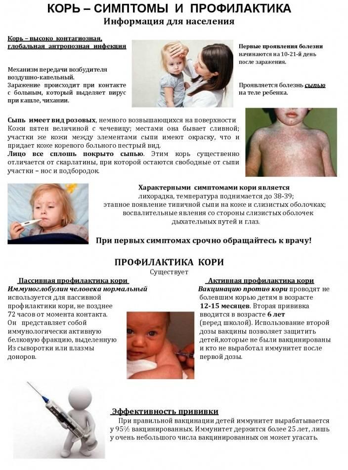 Прививка от кори: виды и правила вакцинации | food and health