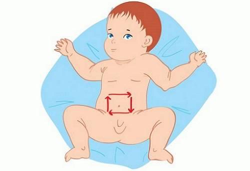 Как делать массаж пупка и гимнастику ребенку при грыже: инструкции с фото