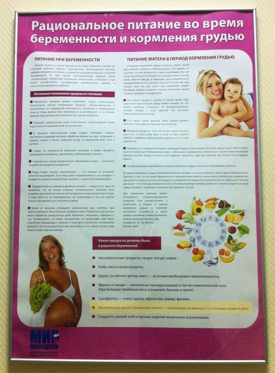 Солярий при грудном вскармлвании и солнечные ванны: что лучше?