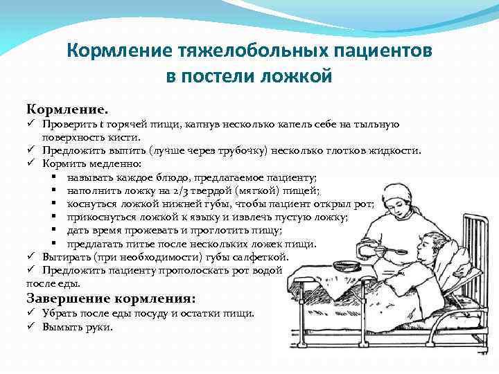 Правила подготовки больного  к клинико-диагностическим исследованиям