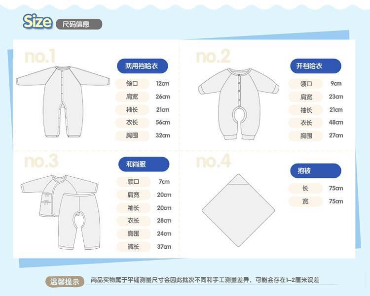 Сколько и какой одежды нужно новорожденному на первое время