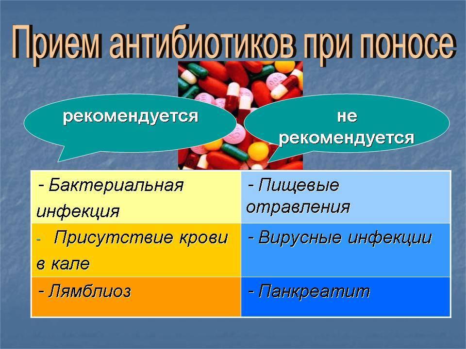 Диарея у новорожденных детей после приема антибиотиков