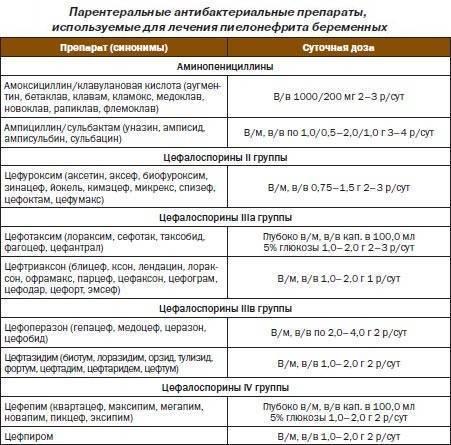 Клиника доктора воробьева