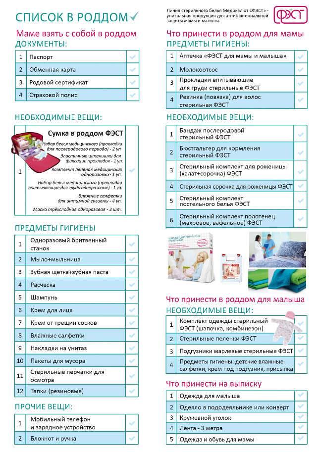 Вещи для новорожденного. самый полный список того, что вам действительно пригодится дома