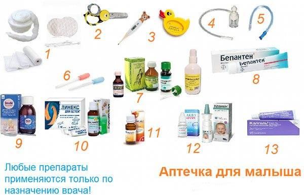 Топ-10 лучших средств от колик для новорожденных - педиатрия и неонатология - статьи - поиск лекарств
