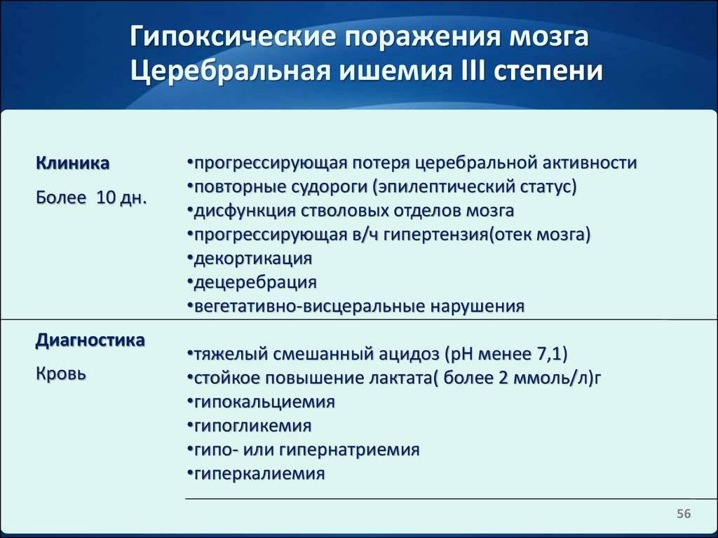 Хроническая ишемия головного мозга (хигм) - диагностика, лечение