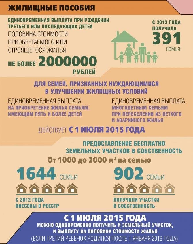 Права и льготы многодетных семей в 2016-2017 гг. размер пособий   informatio.ru