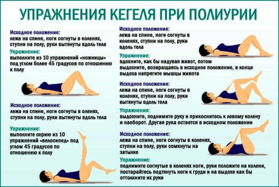 Как укрепить мышцы тазового дна после родов