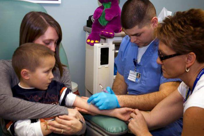 Как подготовиться к сдаче анализов крови?