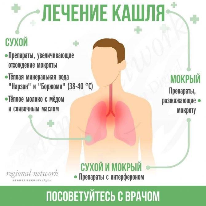 Осиплость голоса с температурой у ребенка: причины, лечение, профилактика — полезные статьи на сайте доктора зайцева