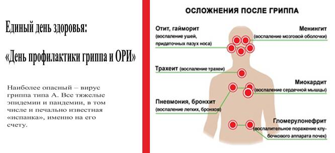 Частые осложнения орви у детей