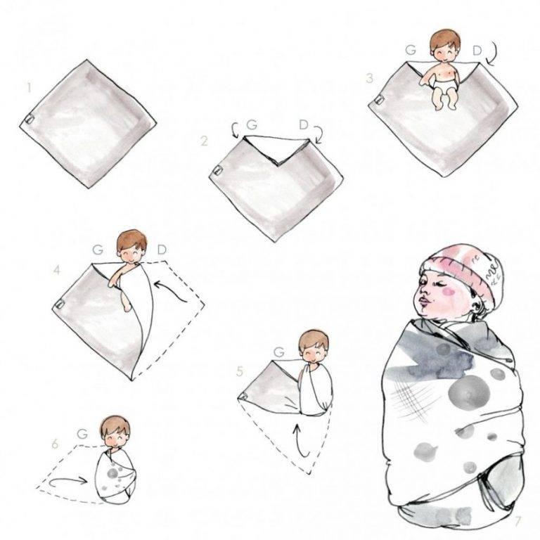 Как правильно пеленать новорожденного: пеленки, столик, комод, пошаговое и своими руками
