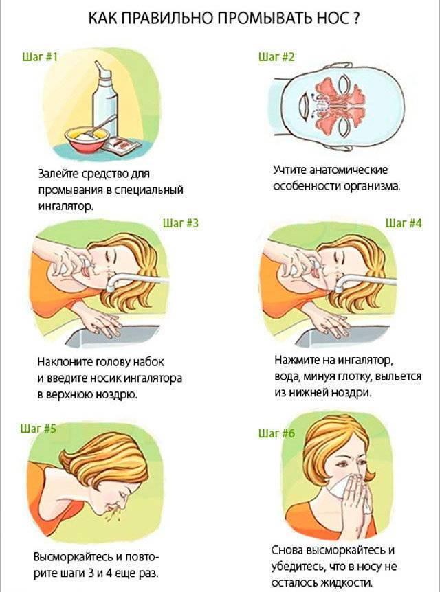 Как закапать капли в нос грудничку (новорожденному) правильно как закапать капли в нос грудничку (новорожденному) правильно