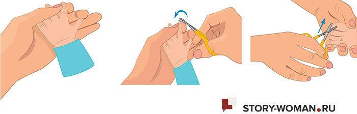 Как и когда подстричь ножницами ногти новорожденному первый раз