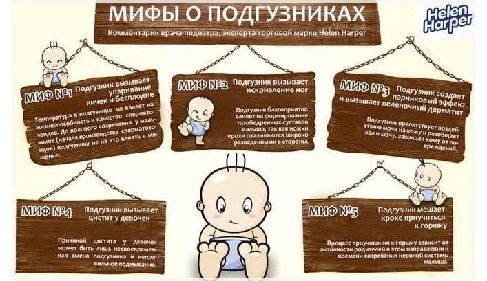 """Одноразовые подгузники – """"за"""" и """"против"""", польза и вред"""