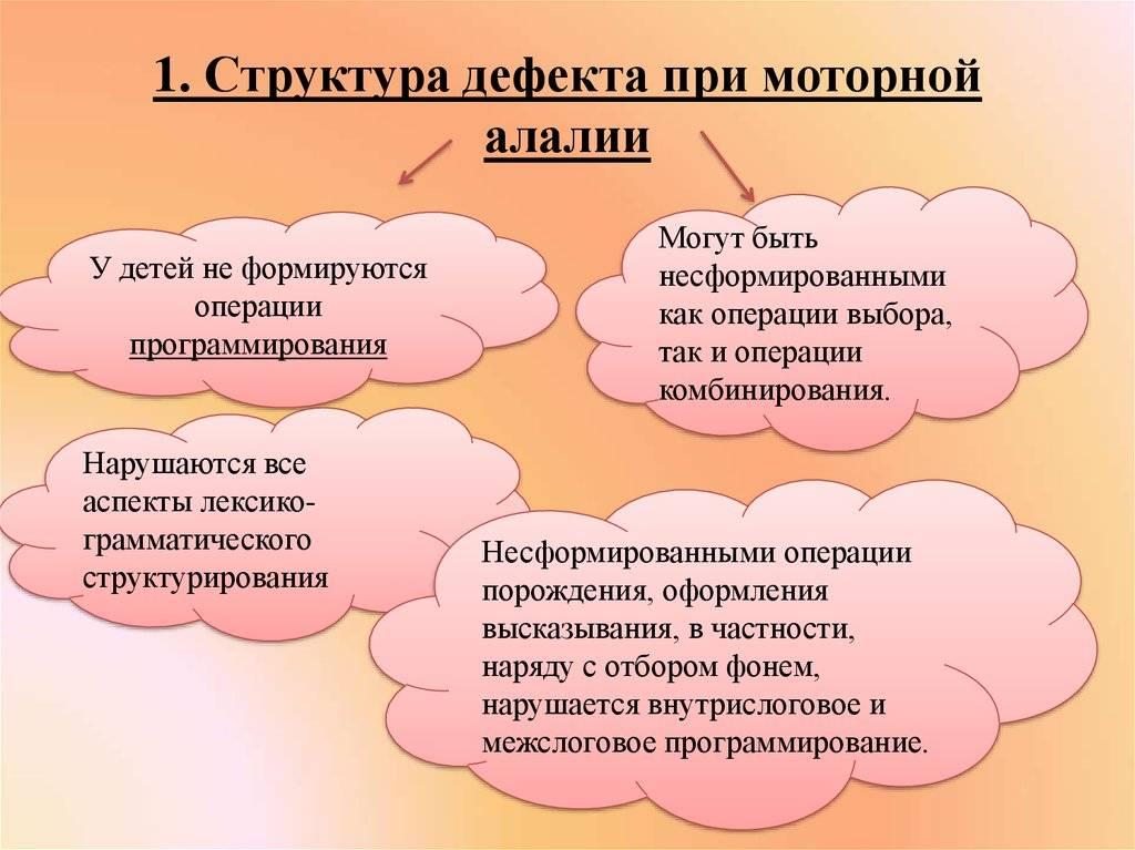 | моторная алалия: симптомы, причины, лечение