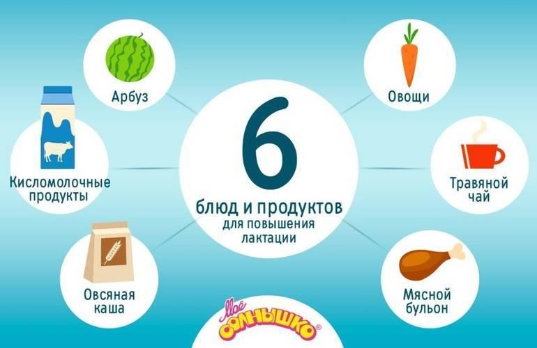 Продукты, повышающие лактацию: как увеличить жирность иобъем молока