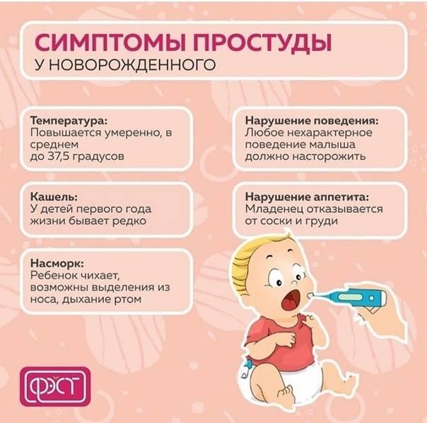 Симптомы коронавируса: первые признаки - как распознать covid-19 - причины, диагностика и лечение
