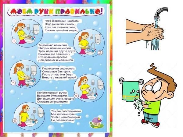 Как научить и приучить ребенка правильно мыть руки