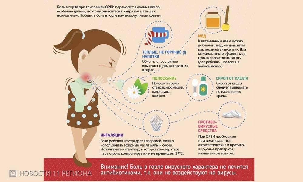 ➤ лечение орви у детей: только эффективные препараты от орви