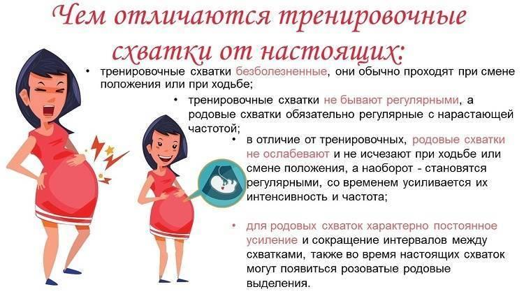 Советы врача: почему возникают ложные схватки, и как правильно реагировать на них беременной женщине
