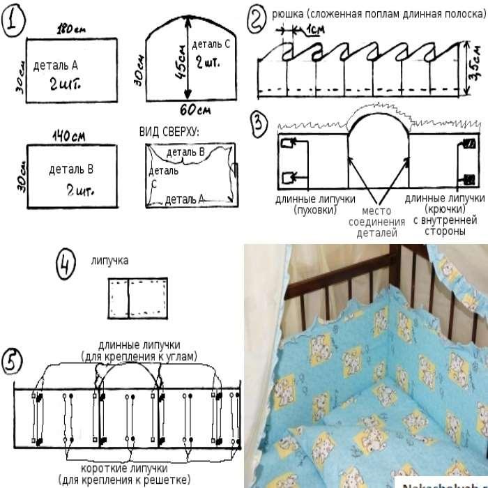 Как выбрать кроватку для новорожденного? типы кроваток, плюсы и минусы