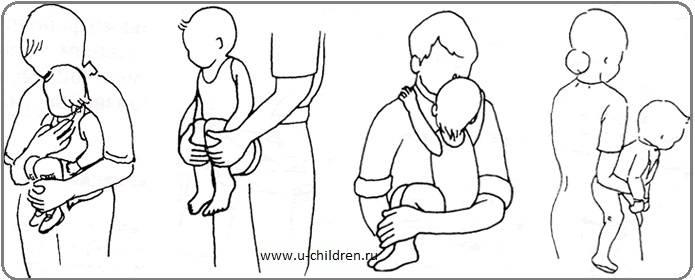 Во сколько месяцев можно присаживать девочек: советы и рекомендации