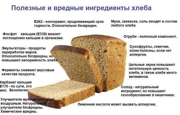 Какой хлеб есть на диете