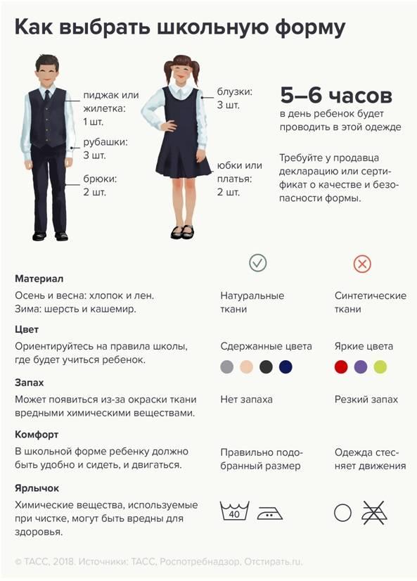 Одежда для детей. как правильно выбирать одежду?
