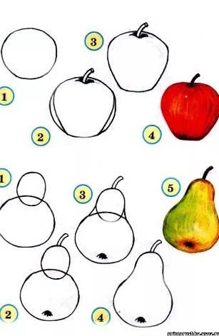 Как нарисовать овощи и фрукты на тарелке: аппликация фрукты и овощи — 74 фото идеи аппликаций для детей