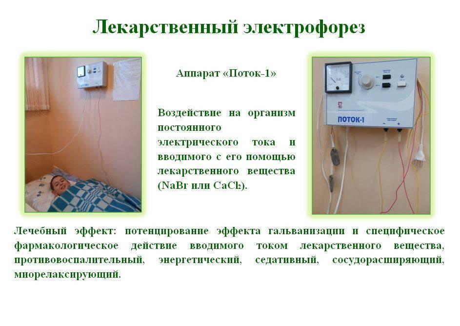 Электрофорез с эуфиллином для грудных детей
