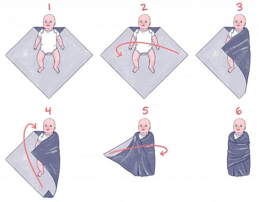 Советы молодой маме: что лучше – пеленка или одежда?