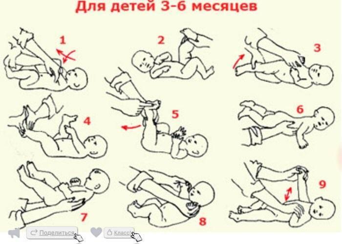 Физическое развитие ребенка в домашних условиях. спортивные снаряды для малыша из обычной мебели