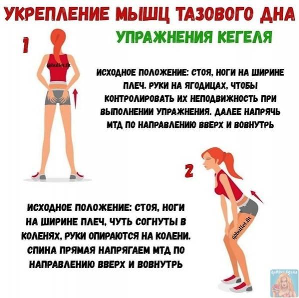 Перинеопластика - лечение недостаточности  мышц тазового дна