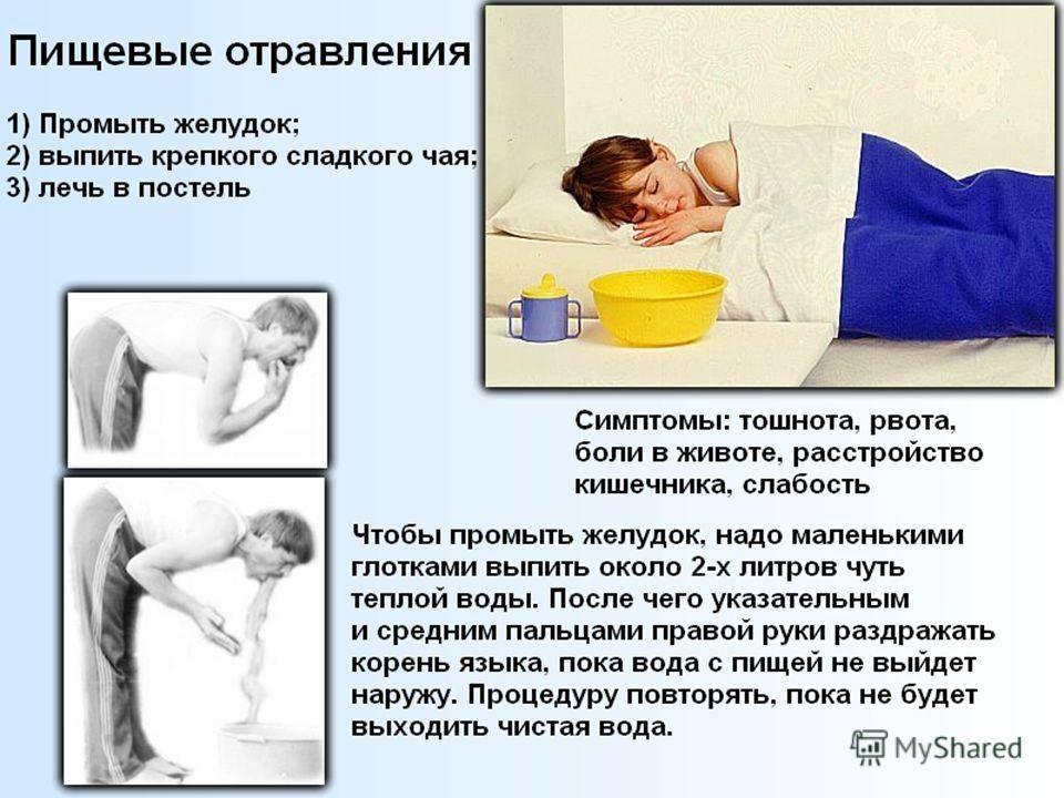 Отравление лекарствами