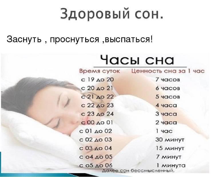 Норма времени для здорового сна | food and health