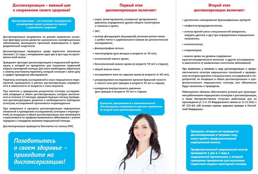 Какие нужно сдать анализы при планировании беременности?