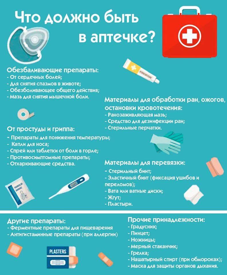 Не навредить. какие лекарства нельзя давать детям