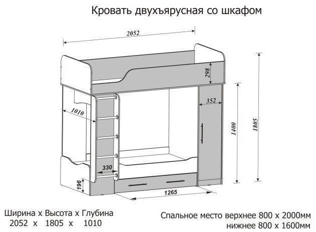 Детская кроватка стандартных размеров: обзор размерного ряда с фото