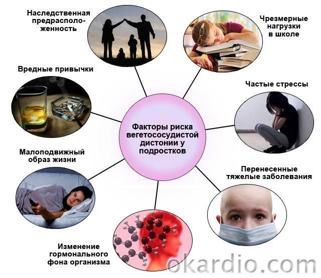 Лечение всд — как лечить вегето-сосудистую дистонию у мужчин и женщин, взрослых, подростков и детей
