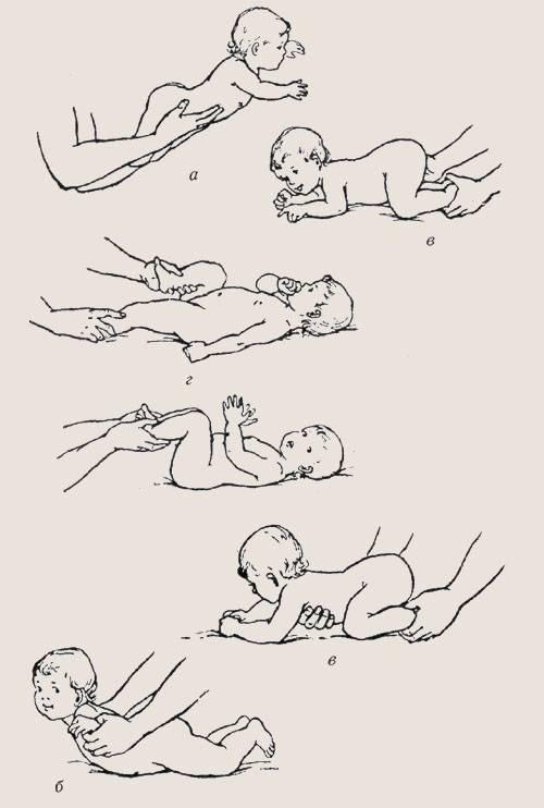 Развитие ребенка по месяцам до 1 года. как происходит и чем помочь -